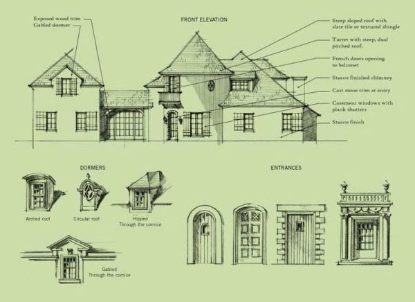 European French Style Homes Jacksonville FL at Pablo
