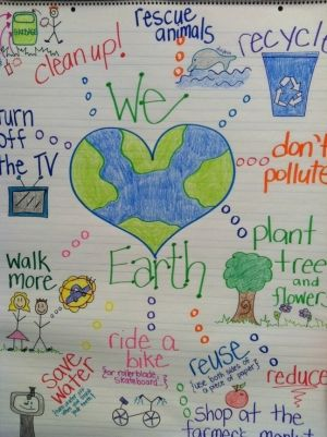 Kid Ideas For Earth Day Making A Reminder Chart With Their