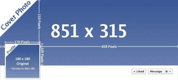 facebook cover size in inches | Facebook Covers, Timeline ...