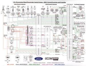 73 powerstroke wiring diagram  Google Search | Diesel