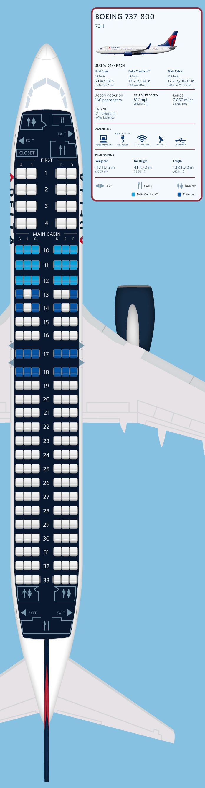 United Jet Chart 777 Boeing Seating