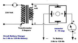Car battery charger diagram | Electronics Basics