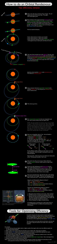 33 best ideas about Kerbal Space Program on Pinterest ...