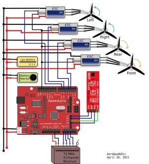 Wiring Diagram of the electronic ponents of the