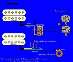 Wiring Diagrams Guitar Humbuckers  http:www