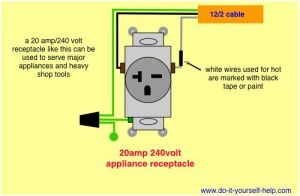 85 best images about Electrical wiring on Pinterest | Home