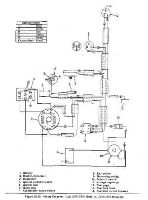 HarleyDavidson Golf Cart Wiring Diagram I love this