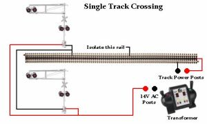 rrtraintrackwiring | Railroad Crossing Signal (Single Track) (Double Track) diagram | Trains
