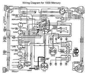 97 best images about Wiring on Pinterest | Cars, Chevy and