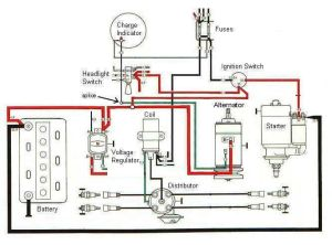 1000 images about Wiring on Pinterest | Cars, Chevy and