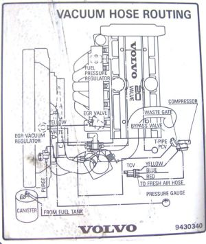 2000 v70 XC vaccum diagram | Re: 850 Turbo Vacuum lines