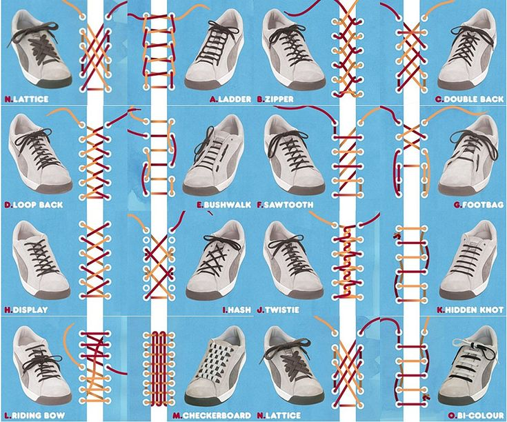 Shoelace Patterns Infographic
