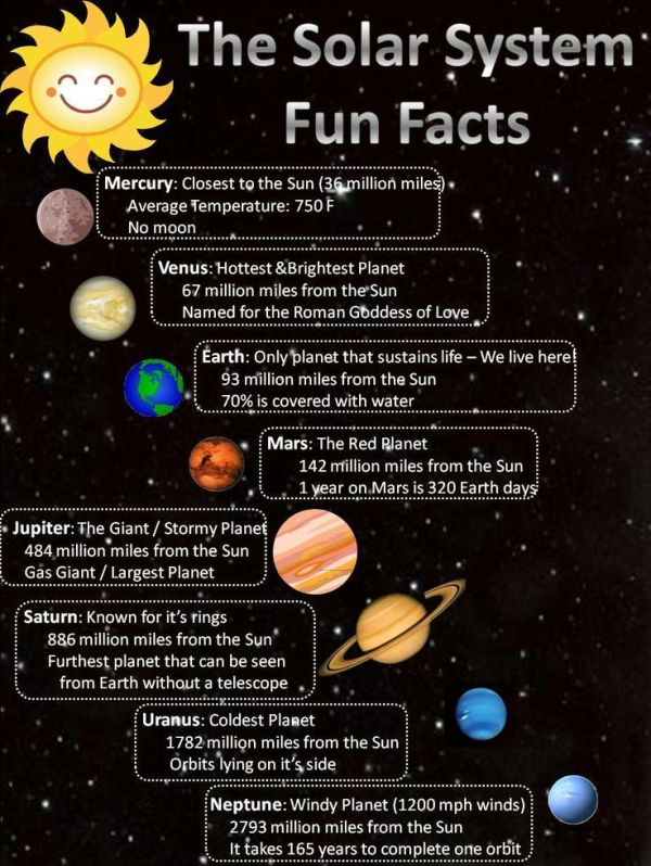 25 best ideas about Solar system art on Pinterest
