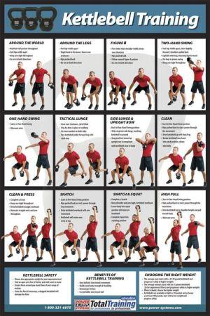 #kettlebell workout   Kettlebell Exercises, Kettlebell Workouts, Kettlebell Circuits   Pinterest