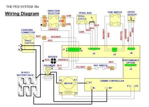 Electric EZGO golf cart wiring diagrams | Golf Cart | Pinterest | Golf carts and Golf