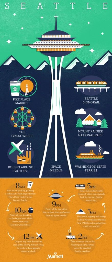 How To Spend A Day In Seattle… dont know how Mt Rainier fits into this timetable, but its still a fun