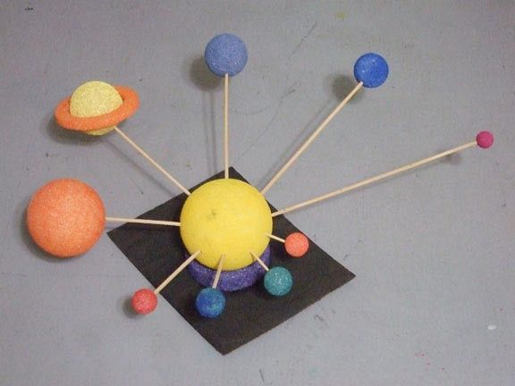 25 Best Ideas about 3d Solar System on Pinterest Solar