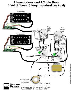 Wiring Diagrams Seymour Duncan  http:wwwautomanualpartswiringdiagramsseymourduncan2