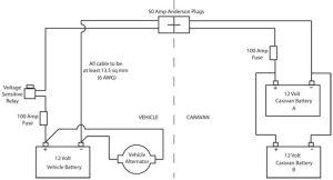 Dual battery wiring diagram | Camp Trailer | Pinterest