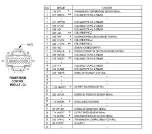 jeep 2000 mitchell wiring pcm | Help! Need pcm pinout for