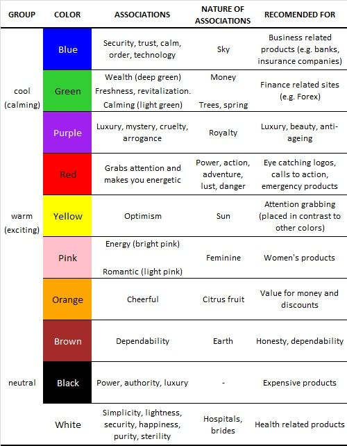 What Does A Color Mean When You Associate It With A Person