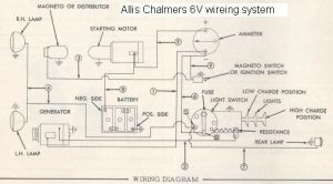 6v wiring diagram allis chalmers c | Allis chalmers b c | Pinterest | Medium