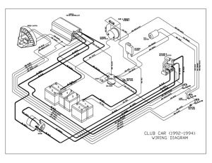 1995 club car wiring diagram | CLUB CAR (19921994) WIRING