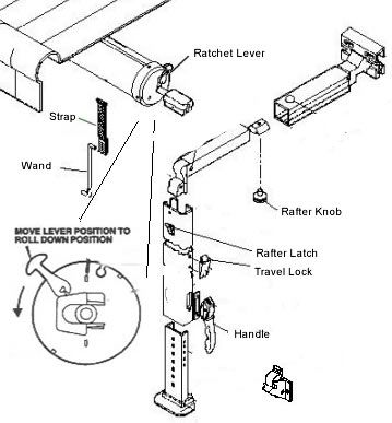 Aampe Awning Replacement Parts Basic RV Awning Operation