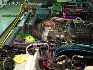 JK Parts Labeled  Jeep Wrangler Forum | Jeep | Pinterest | Engine, Jeeps and Jeep wrangler forum