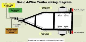 2010 toyota sienna trailer flat 4 wiring harness diagram