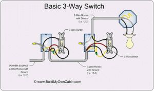 3 way and 4 way switch wiring for residential lighting | Light switches, Residential lighting