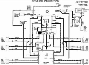 17 images about auto manual parts wiring diagram on Pinterest | Custom trikes, Junction boxes