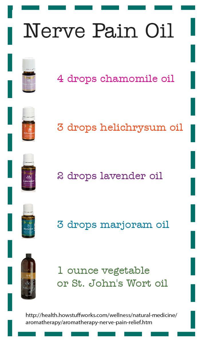 Essential Oils | Young Livi