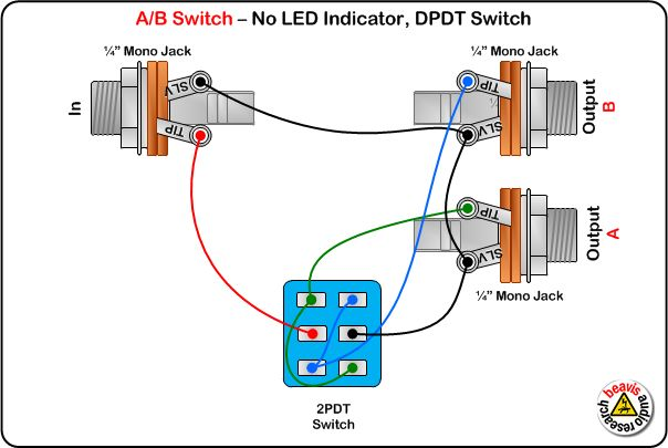 diagram a b switch wiring diagram full version hd quality
