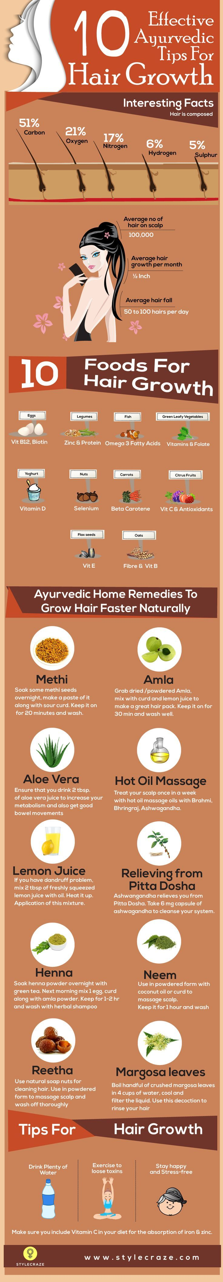 Nothing works better than natural ingredients for hair growth and care! Our expert Zinnia gives you 10 effective ayurvedic home