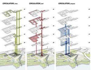 Building Circulation Diagram Circulation diagrams