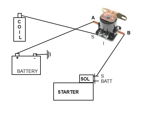 3 pole solenoid wiring diagram ignition switch gem e825