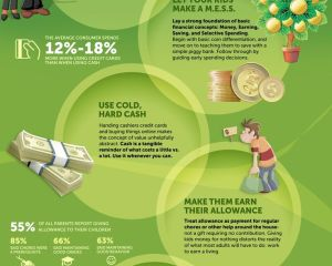 42 Best Images About Infographics On Pinteres