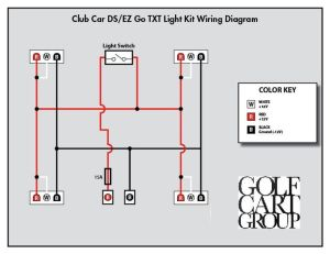 Club Car Light Wiring Diagram on 36v electric golf cart