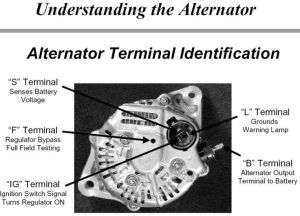 Alternator Wiring Diagram | alternator | Pinterest | Ford
