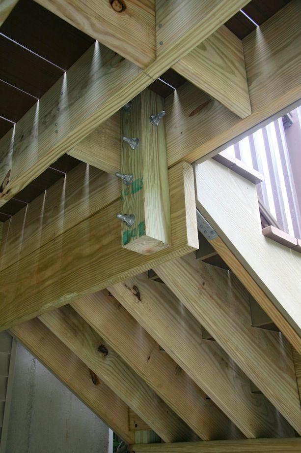 Attaching Bottom Deck Posts Thisiscarpentry Deck