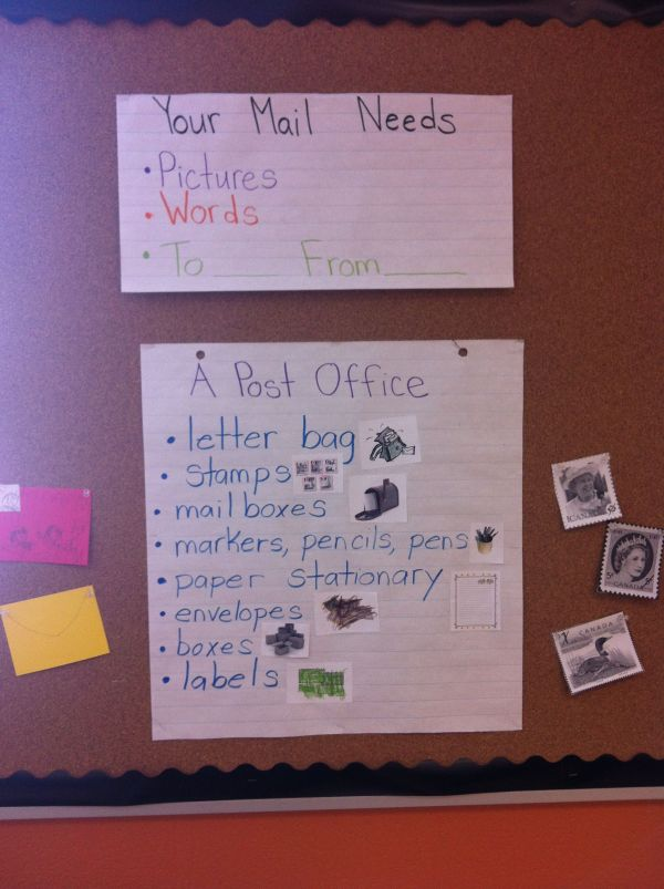 Post Office Dramatic Play Center - Great Ideas ...