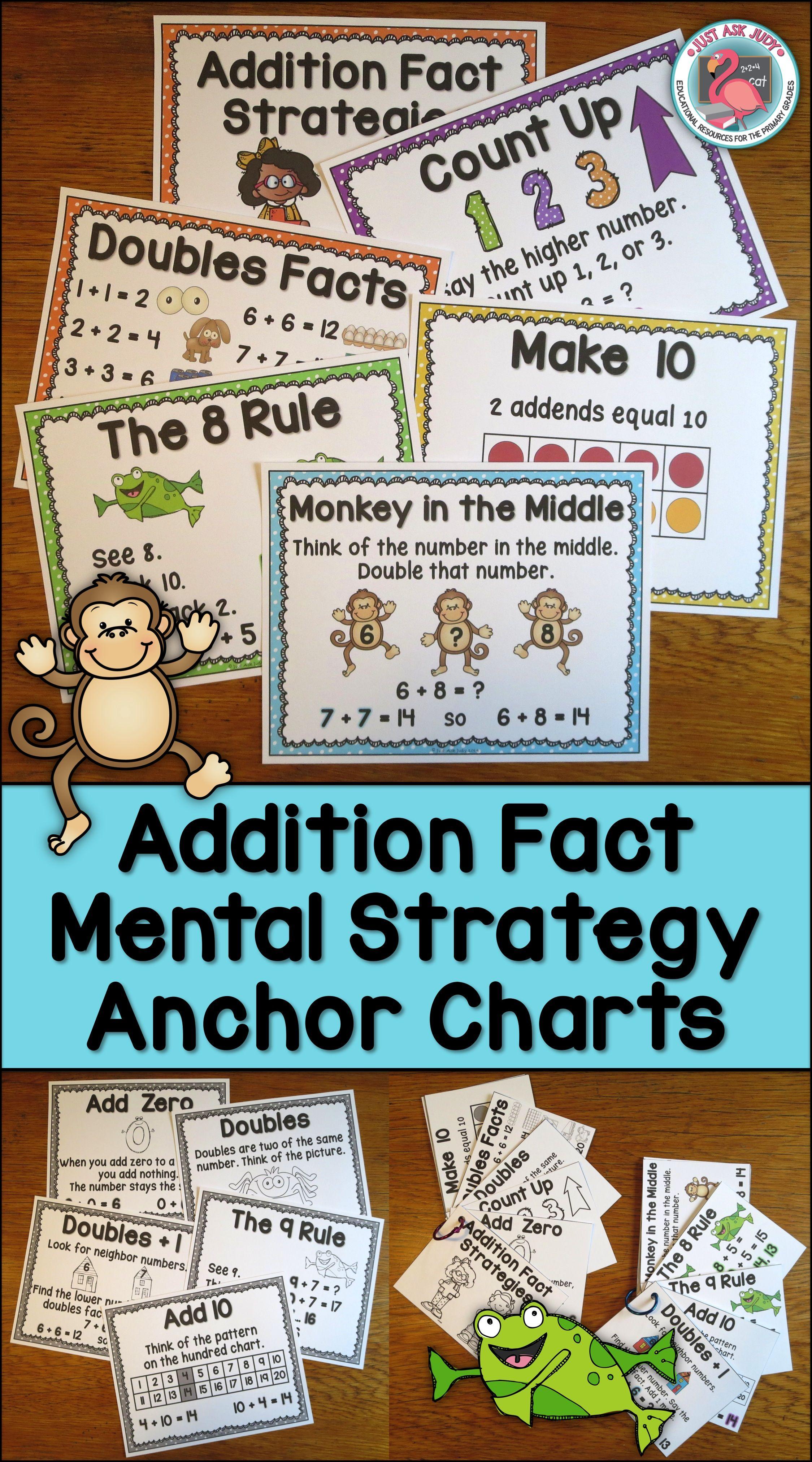 Addition Fact Strategies Anchor Wall Charts