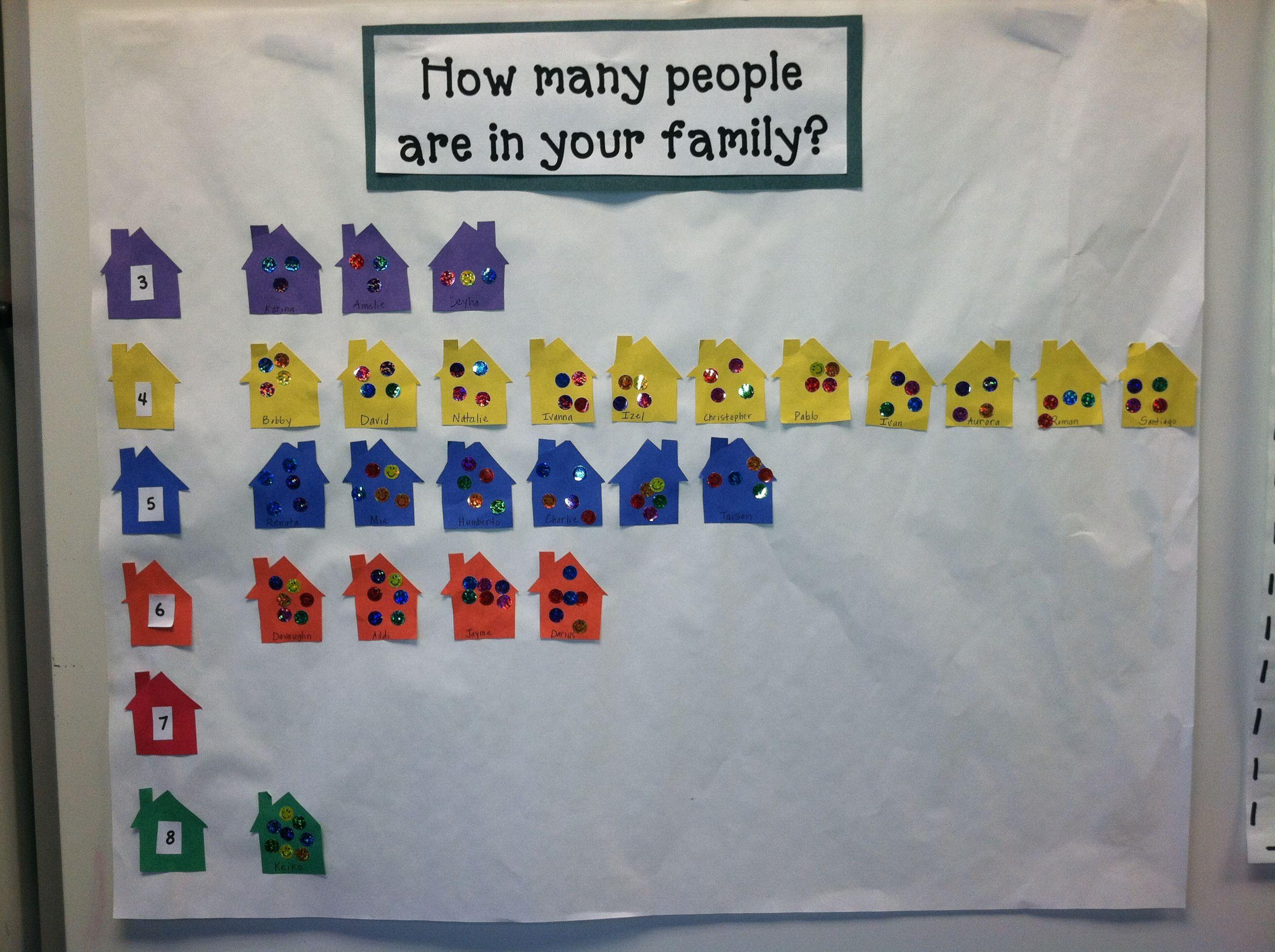 Family Graphing Worksheet Preschool Family Best Free