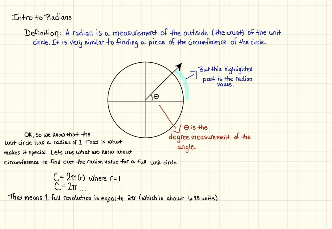 Intro To Radians Part 1