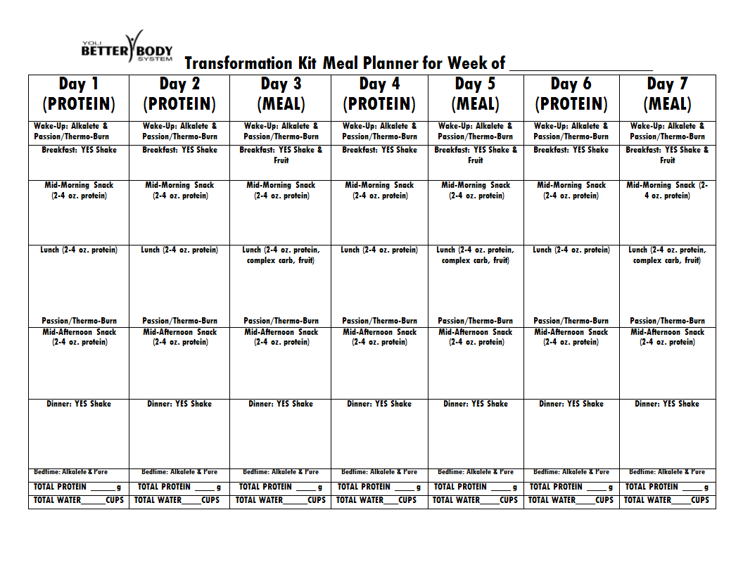 Weekly Meal Planner Blank Template Newc