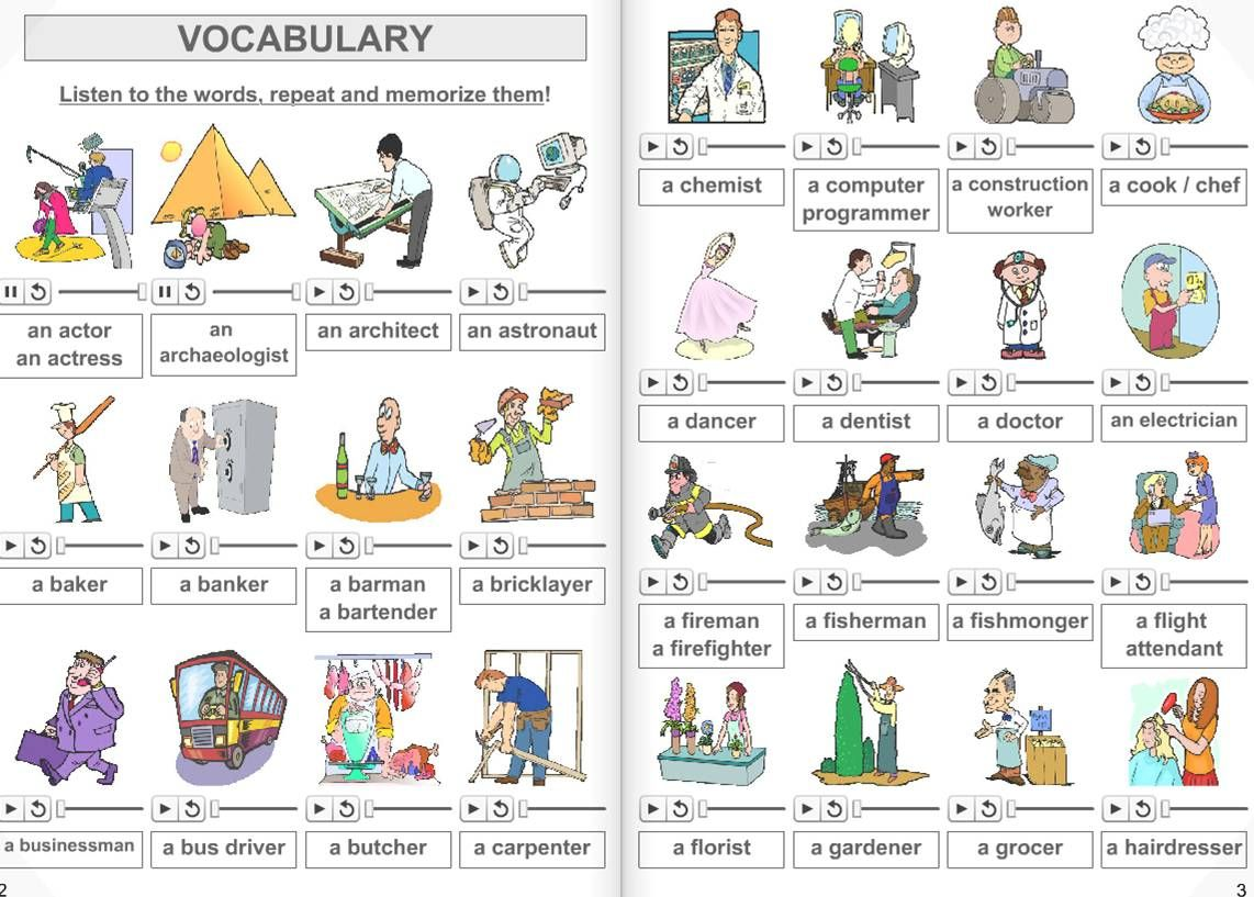Sport Vocabulary With Images To Share