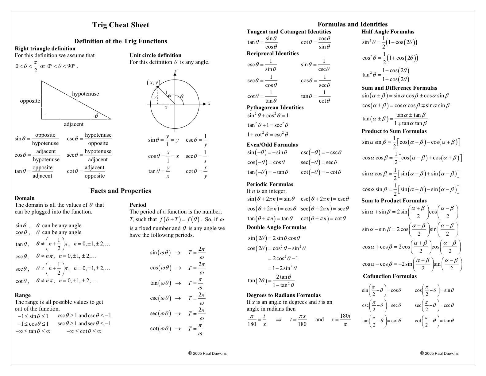 Sum And Difference Trig Identities Worksheet