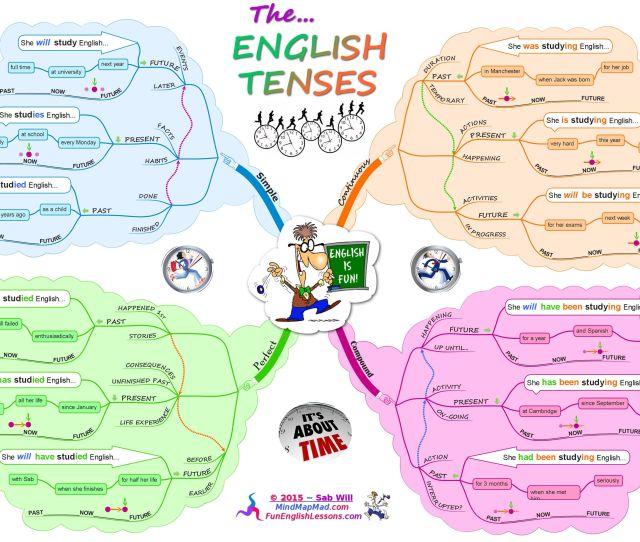 Perbedaan Past Perfect Tense Dan Past Perfect Continuous Tense Dalam Bahasa Inggris
