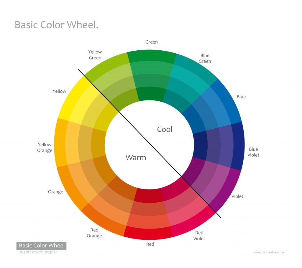 12 Hour Ryb Color Wheel With 1 Shade Tone And Tint For